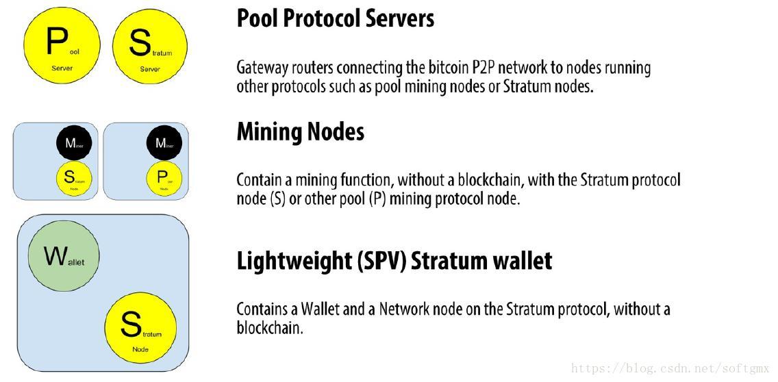site- uri care acceptă bitcoin casino bitcoin fără bonus de depunere